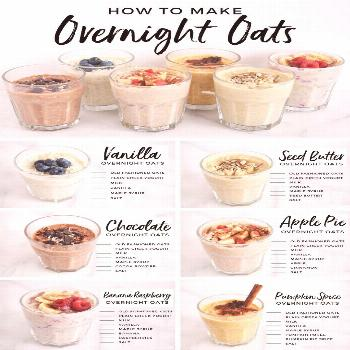 6 Overnight Oats Recipes You Should Know For Easy Breakfasts — Andianne