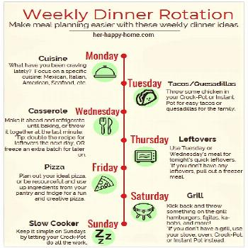 Meal Planning Made Easy: Weekly Dinner Guide - Her Happy Home